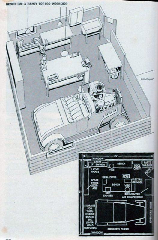 The Garage Journal » Blog Archive » The Hot Rod Handbook Shop