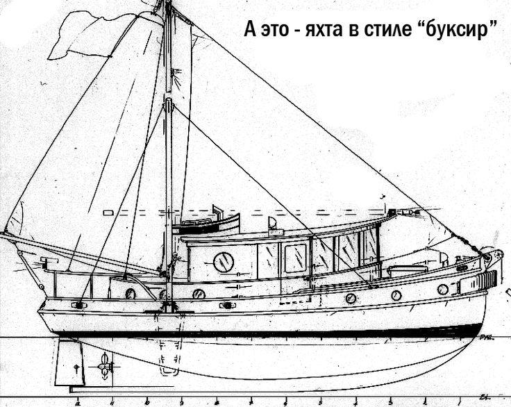 Катер в стиле буксир чертежи ПостройКи - проекты лодок для самостоятельной постройки туристский катер «{Сивуч» Этот суда##Сивуч» Катер в стиле буксир чертежи ПостройКи суда.