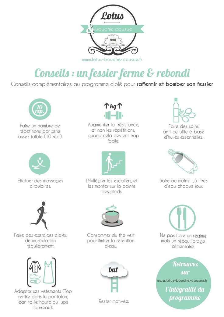 """Voici une fiche de conseils, complémentaire au programme """"Fessier ferme & rebondi"""" à télécharger sur le blog. #fitfrenchies #fitfam #fitness"""