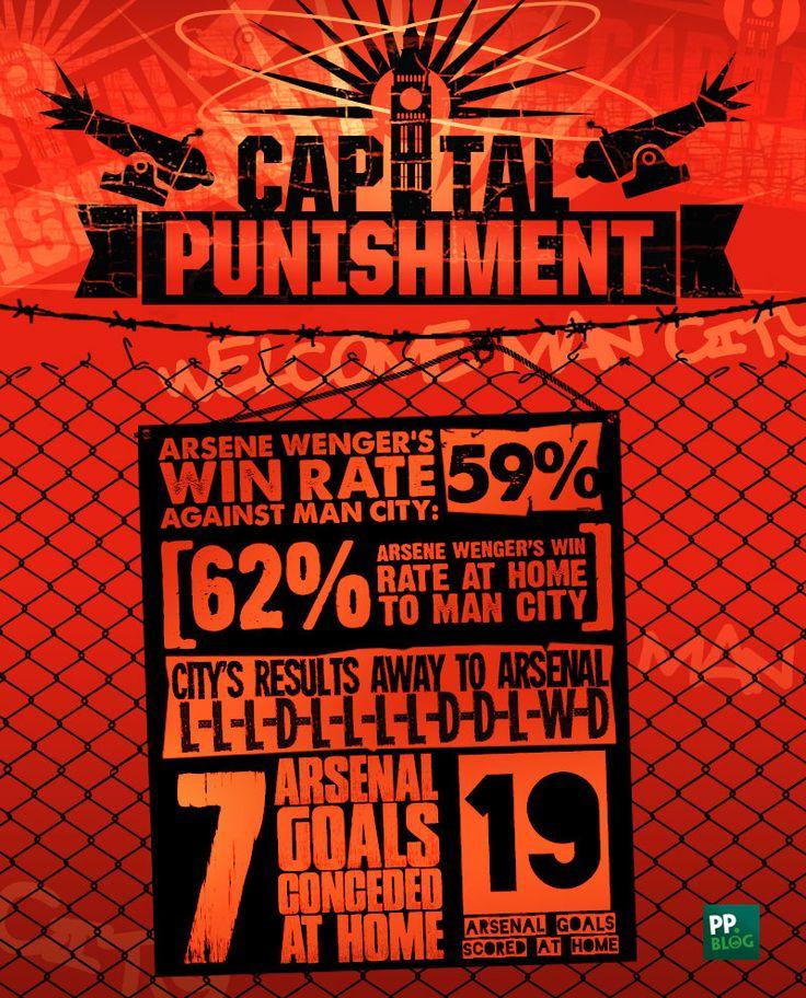 Arsenal v Manchester City Capital Punishment September