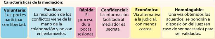 Una nueva forma de resolver los conflictos - Artículo publicado originalmente en la revista Maestra Básica Nº 112 de Chile. - Mediación familiar y mediación escolar