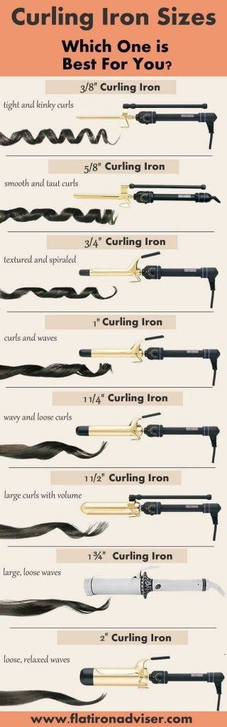 curling iron sizes and results guide