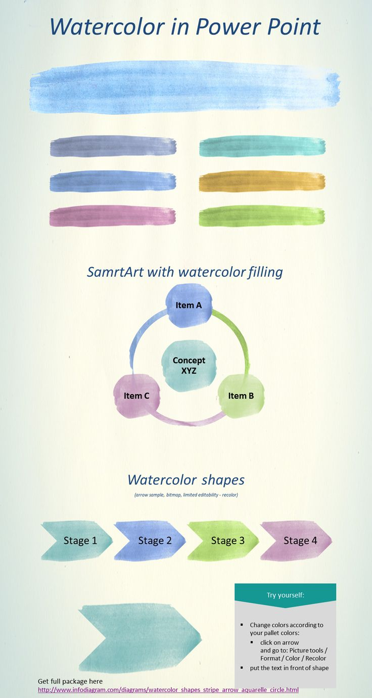 I made this in #PowerPoint using watercolor strokes. You can do the same. Download the sample at http://get.infodiagram.com/lp/watercolor-for-powerpoint.html