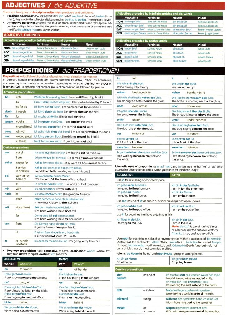 3/6 German Grammar Charts