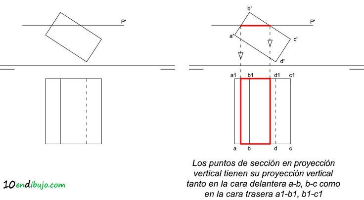 Seccion prisma  plano horizontal