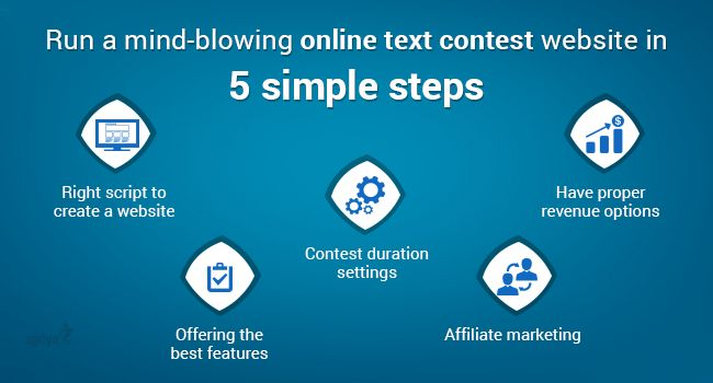 Online contests on designs, video, audio and text are becoming famous. To launch a picture-perfect contest website choosing a right software is mandatory.