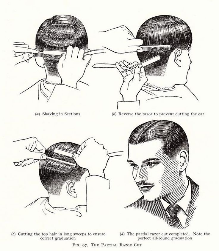 Des experts en la matière  #tonsor #tonsorcie #tonsorcrew #tonsorlife #oldschool #barbershopconnect #toulouse #toulousain #rasoir #barbier #barbershop #barberlife #carmes #razor #clipper