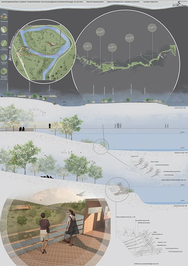 (phase four) Examples of project details, that may be applied on various sections of the river, which enhance the different design features: 1. Natural Riverbank 2. Riverbank Terraces 3. Urban Riverbank The three examples are mainly focused on the safety of the riverbanks by bioengineering techniques.