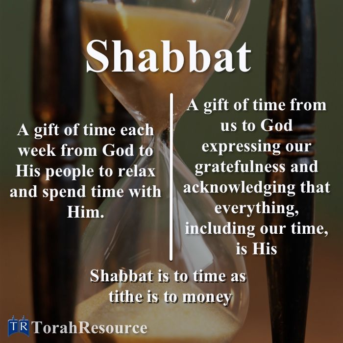 Shabbat Sabbath Messianic bible torah Jesus Yeshua