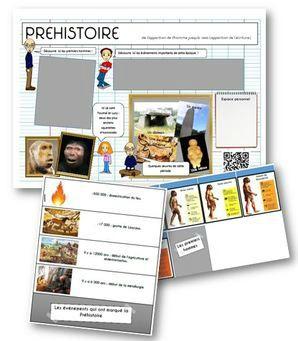 """Sur le blog La classe de Mallory, on trouve des frises chronologiques """"interactives"""" à imprimer gratuitement."""