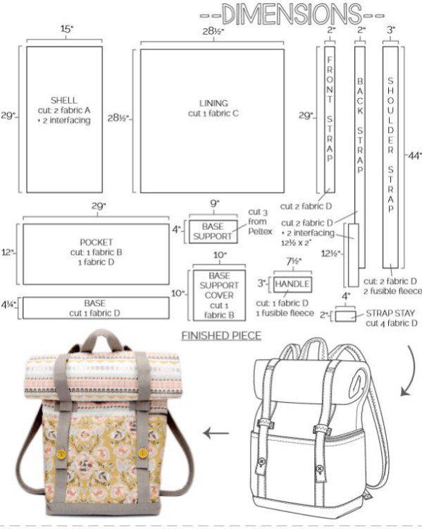 Выкройка рюкзака / Простые выкройки / ВТОРАЯ УЛИЦА