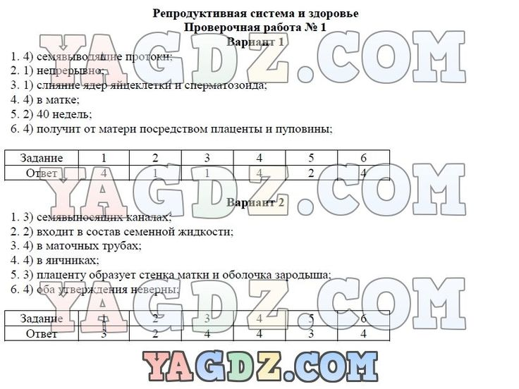 Гдз по русскому языку 5 класс издательство мнемозина