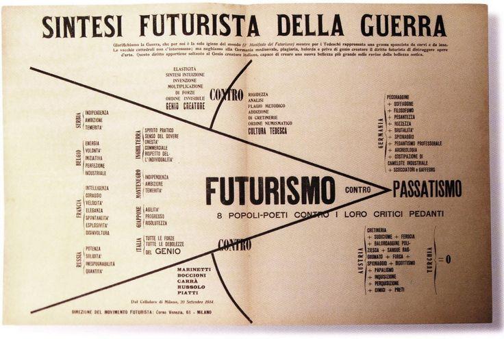 [Umberto Boccioni, Carlo Carrá, F. T. Marinetti, Luigi Russolo, Ugo Piatti] Sintesi futurista della guerra, 1915