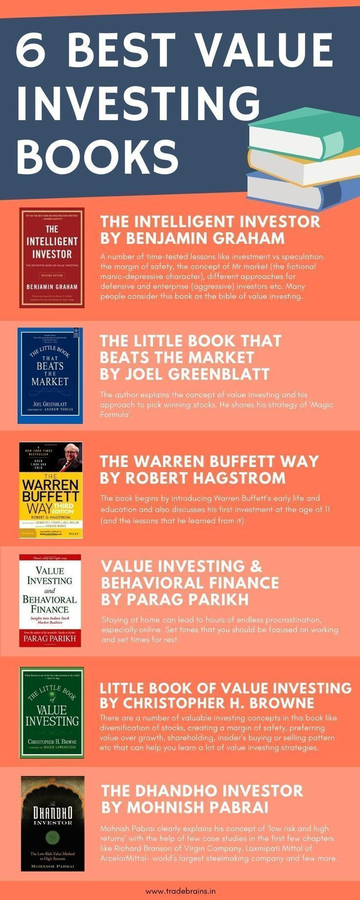 7 Best Value Investing Books That You Cannot Afford To Miss In 2020 Investing Books Value Investing Finance Books