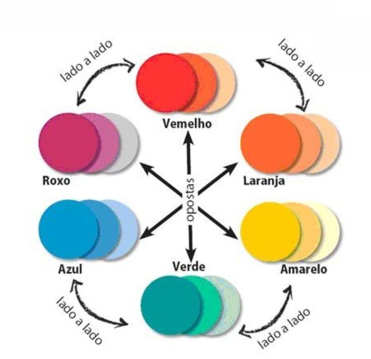 Oi pessoal tudo bem? A alguns dias eu fiz um post sobre o uso do círculo cromático na decoração, mas a técnica pode ser usada também na escolha dos seus looks, sabia? O princípio é o mesmo, a combi…