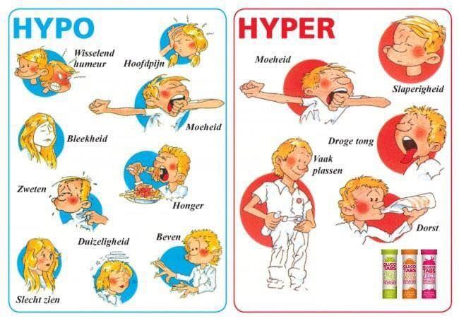 Bij suikerziekte kan een patiënt last krijgen van de Hypo en de Hyper. Met deze poster zie je de symptomen ervan.