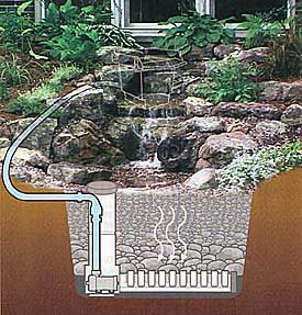 For those who don't want a pond... just a waterfall and stream.