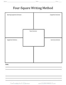 four square writing process Four square writing method is a writing method which helps students in  organizing concept to write by using a graphic organizer this study aims to  examine the.