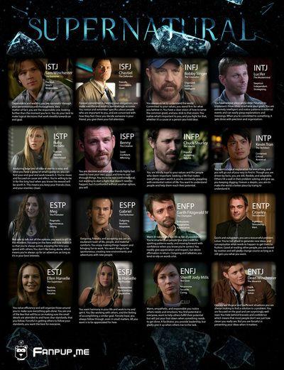 Hobbit/Supernatural  Personality Chart - Fanpup I'm Bobby!