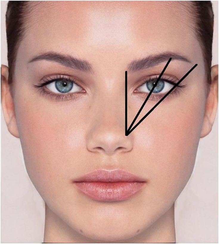 Image result for how to find your perfect eyebrow shape