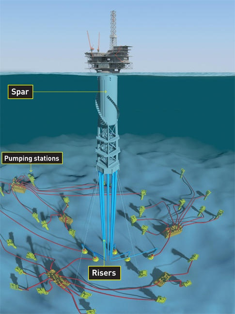 Extreme Engineering: The Deepest Oil Well