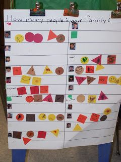 Learning and Teaching With Preschoolers: Graphing our Families