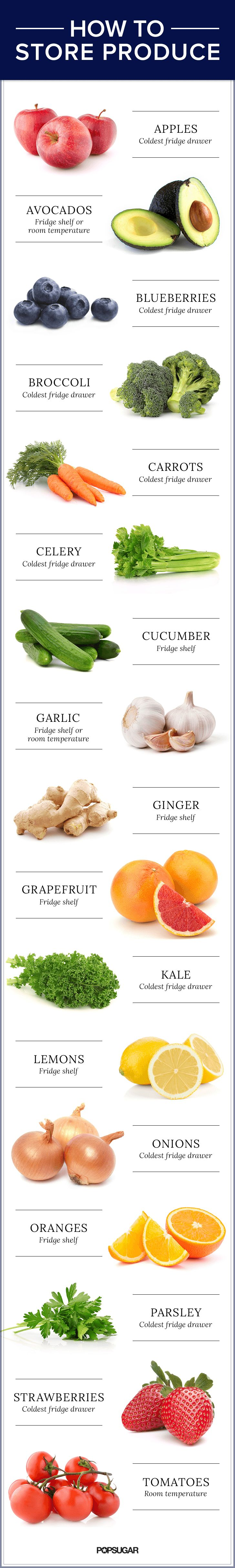 Do apples belong on the counter or the fridge? Should those carrots be in a drawer or is just anywhere okay? We're here to help! Check out this infographic (and many others!) on POPSUGAR