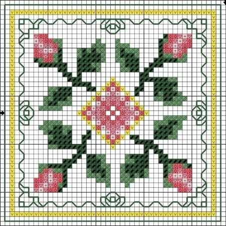 free cross stitch chart