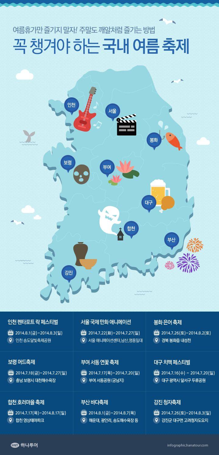 주말에 즐길 수 있는 국내 여름축제에 관한 인포그래픽