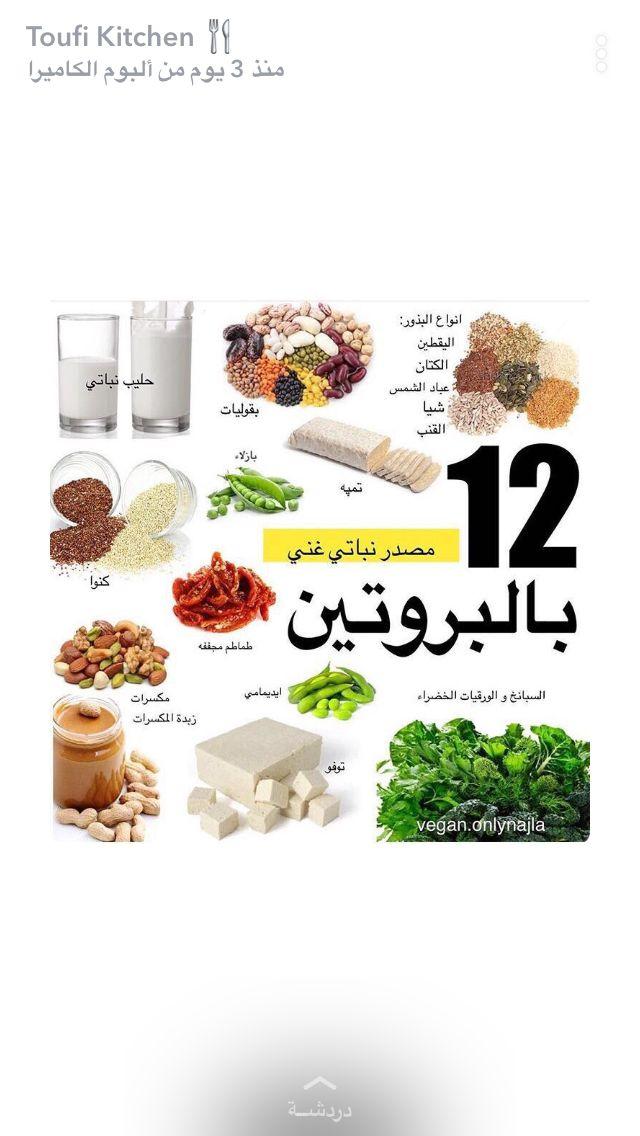Pin By Raghd On امي صحة Healthy Recipes Healthy Vegan