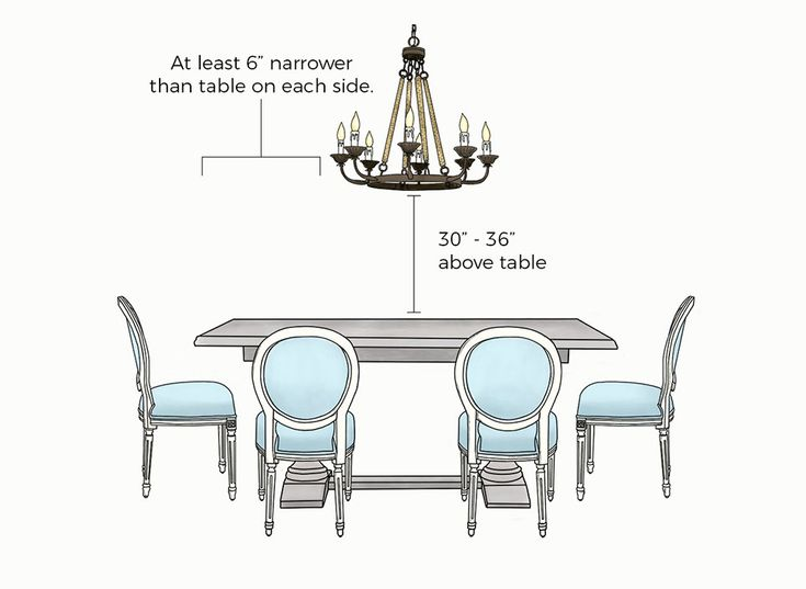 Dining Table Lighting, How High Should A Chandelier Hang Above Dining Table