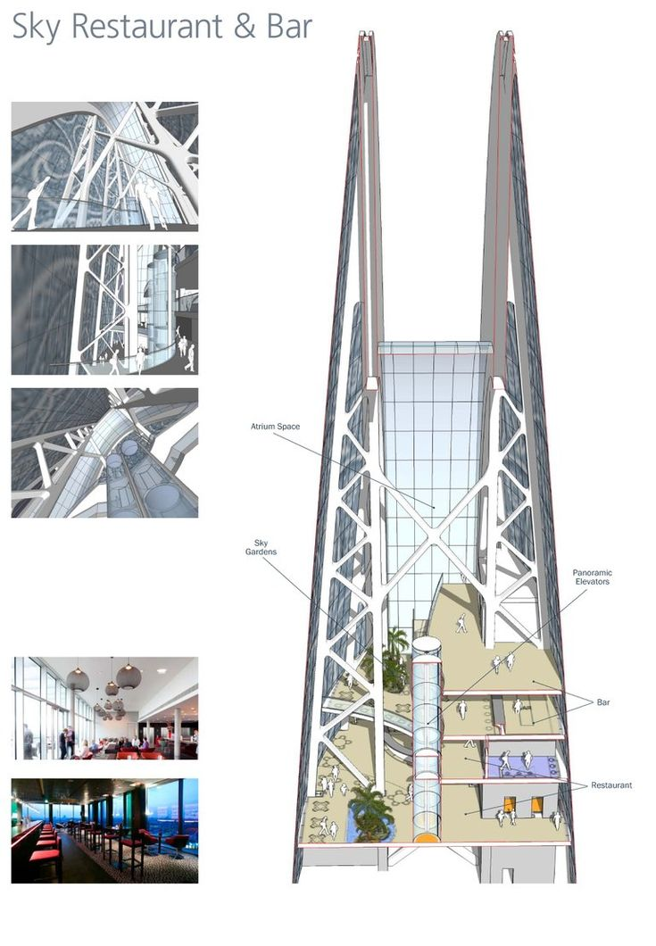 NAMASTE TOWER, Lower Parel, Mumbai; Architects: WS Atkins, Dubai, Under Construction; 300m, 62 storey mixed use with Offices, Hotel, Retail...