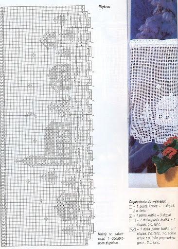 Serwety filetowe i inne - Zosia32 - Álbumes web de Picasa