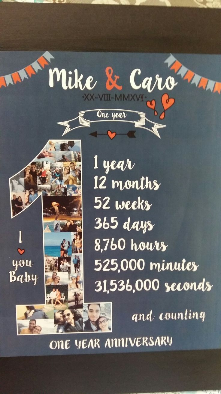 Cute gift idea - Modern  Boyfriend anniversary gifts, Diy