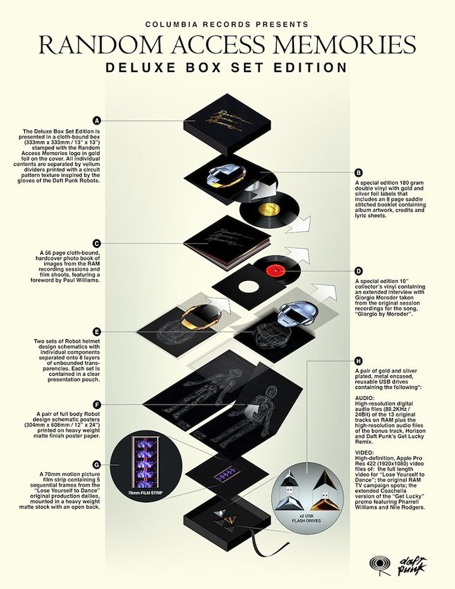 Daft Punk, DELUXE BOX: Random Access Memories