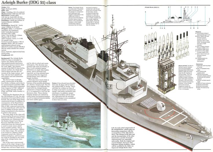Project 22350: Admiral Sergei Gorshkov - Page 20 206cfa144af3f5cdd28d183625a7ea53