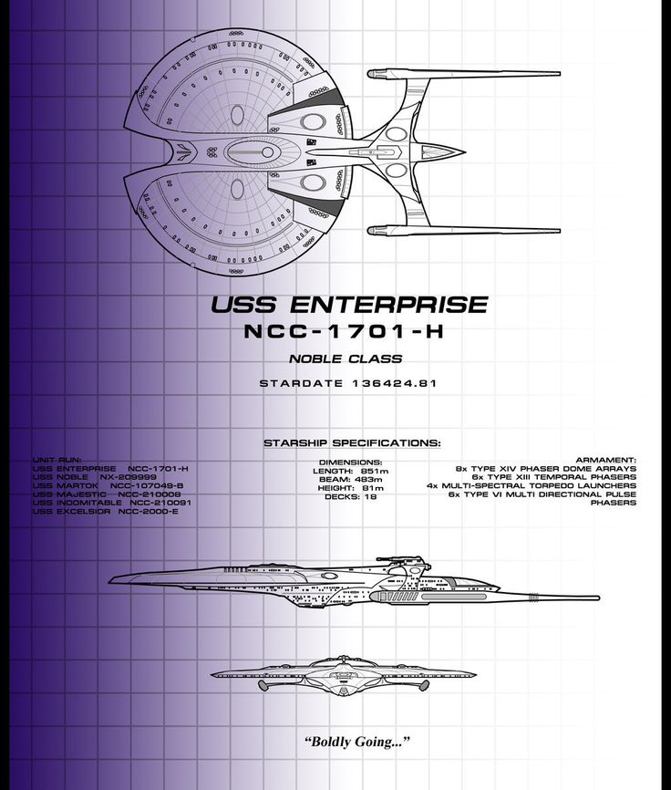 well  here is the last one in my series of post enterprise