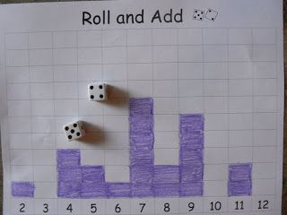 What a great idea! Roll the dice, add, and make a simple graph.
