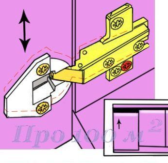 Ремонт. Выравнивание дверей кухонного шкафа по высоте. Работая с этим винтом в механизме регулировки, можно поднять или опустить дверцы шкафа, добиваясь одинакового положения всего частей кухонной стенки.