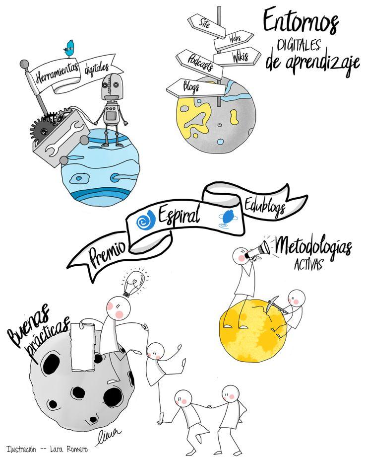 Ilustración para el Premio Espiral Edublogs