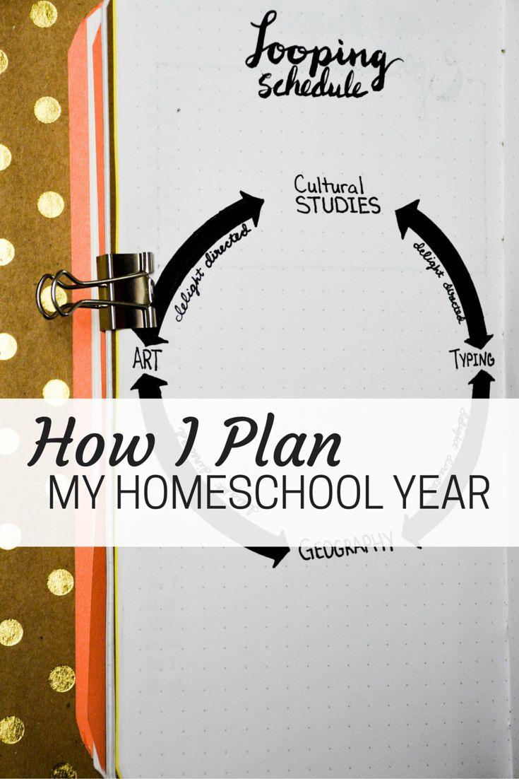 How I Plan my homeschool year in my bullet journal: homeschool planning | homeschool planner | homeschool routine | bullet…