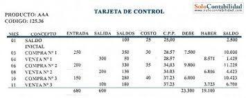Resultado de imagen para SISTEMA DE INVENTARIO PERPETUO, EJERCICIOS RESUELTOS, BOLIVIA