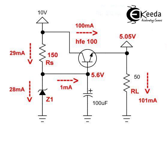 Ekeeda Provides Online Electrical and Electronics