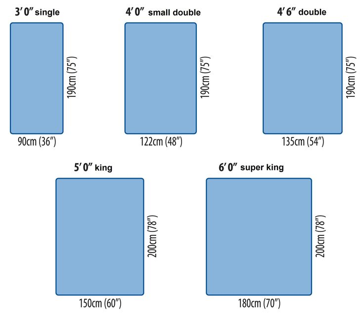 Bed Sizes Are Confusing Dimensionsbed Mattressbed