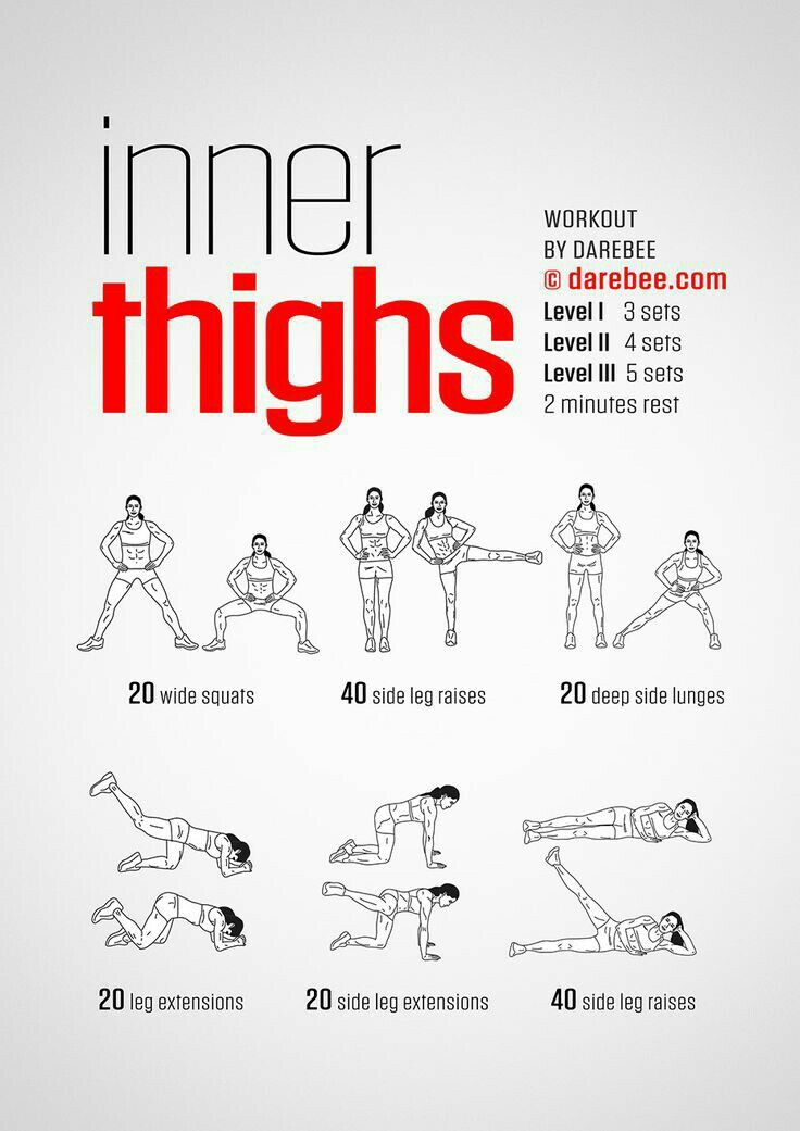 Best athome workouts you can do without any equipment in