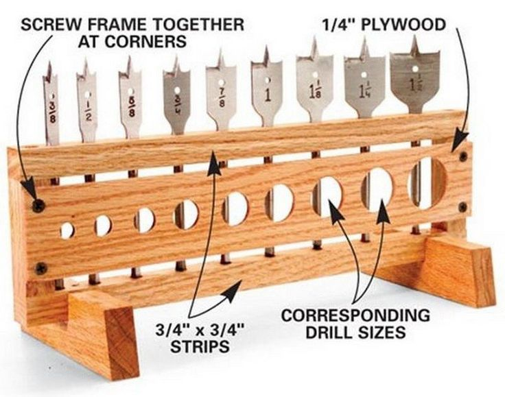 27 best drill bit storage images on pinterest tool