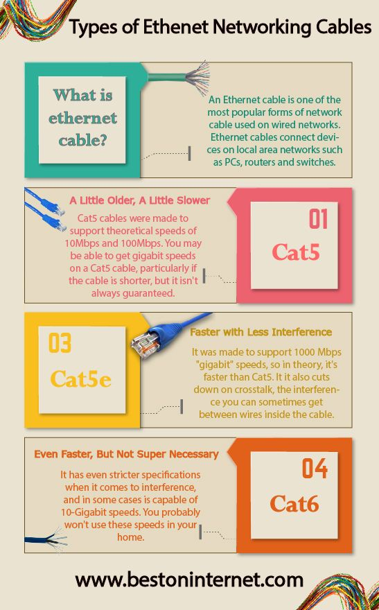 17 best ideas about cable ethernet cable ethernet the best ethernet cable increases the speed of your local internet network by providing the better connectivity between your computer network components