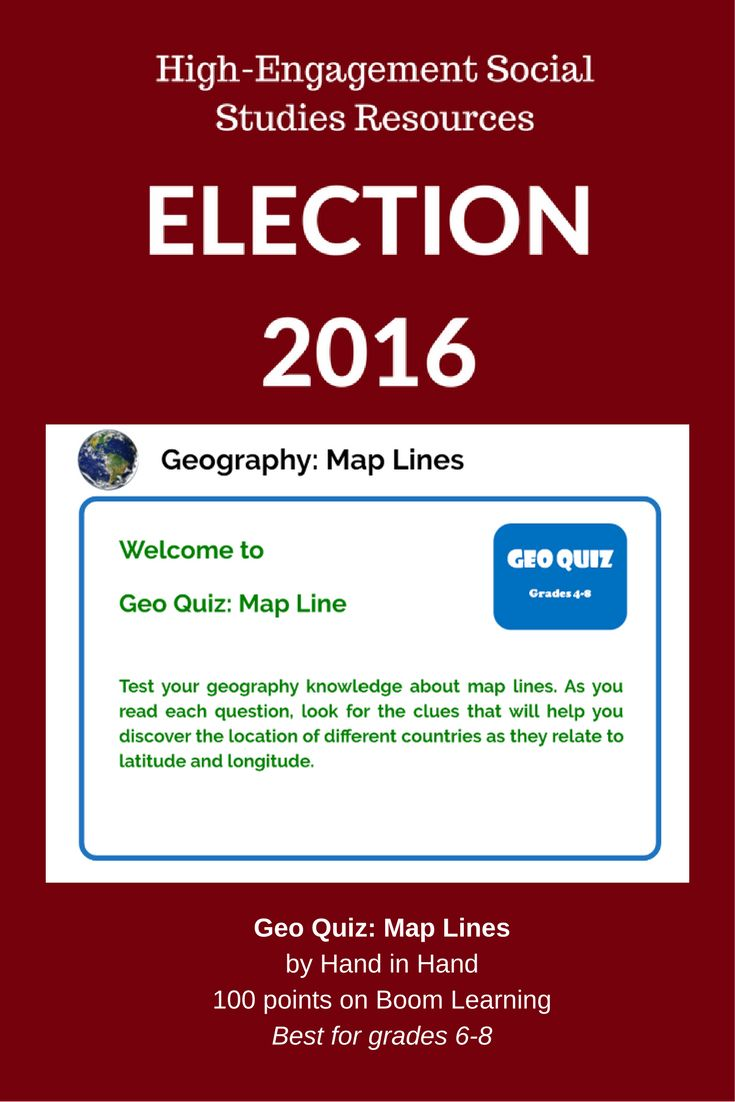 Students will review facts about map lines such as latitude and apply that knowledge