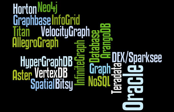 Top 25 Graph Databases : Review of Top 25+ Graph Databases including Horton, HyperGraphDB, Neo4j, AllegroGraph, Oracle Spatial and Graph. Teradata Aster, ArangoDB, Graphbase, InfiniteGraph, Bitsy, DEX/Sparksee, Titan. VelocityGraph, VertexDB, InfoGrid, Oracle NoSQL Database, OrientDB, Blazegraph, Cayley, Weaver, Stardog, Sqrrl Enterprise, GraphDB, MapGraph and IBM System G Native Store