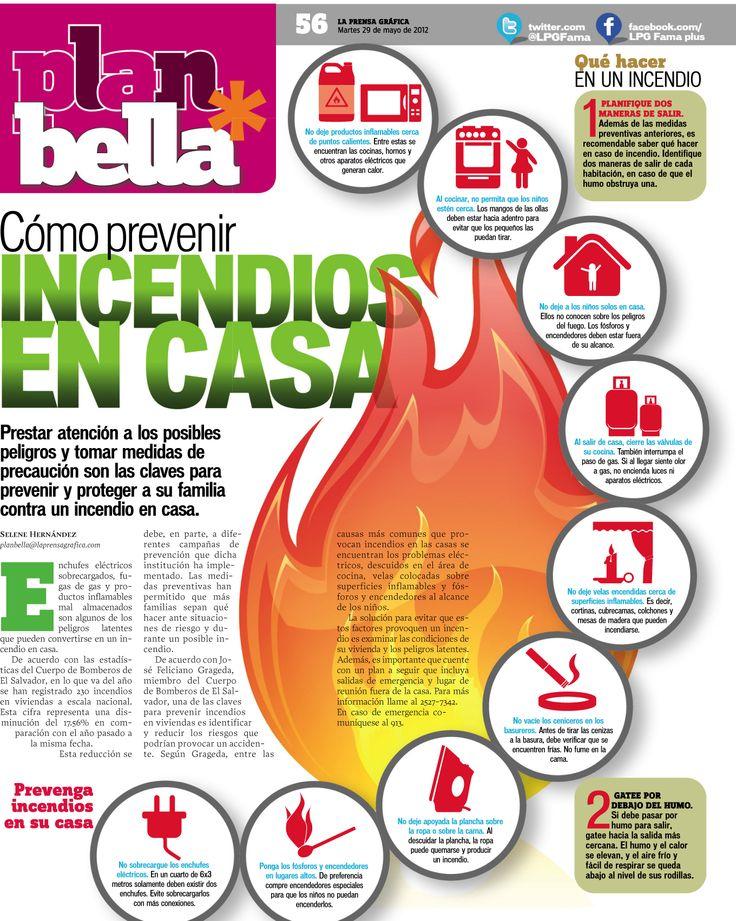 Prevenir incendios en casa.